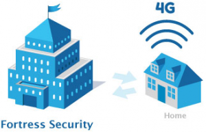 wireless home security monitoring systems for 2 story homes